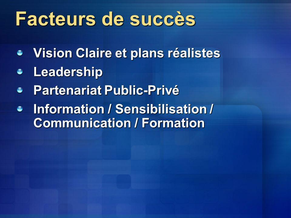 Facteurs de succès Vision Claire et plans réalistes Leadership Partenariat Public-Privé Information / Sensibilisation / Communication / Formation