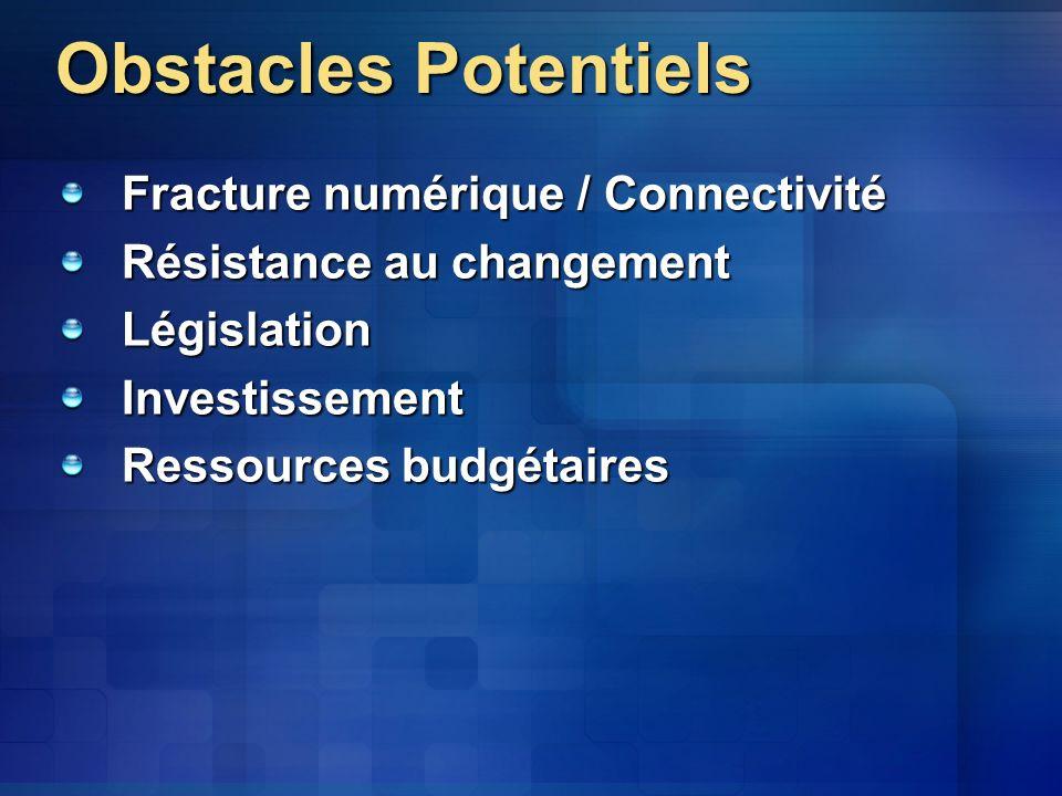 Obstacles Potentiels Fracture numérique / Connectivité Résistance au changement LégislationInvestissement Ressources budgétaires