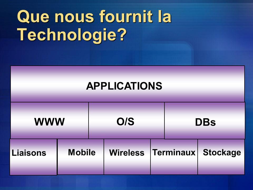 MobileTerminauxStockage WWW O/S DBsAPPLICATIONS Wireless Que nous fournit la Technologie? Liaisons