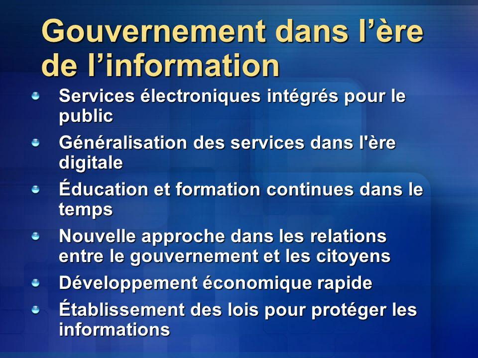 Gouvernement Gouvernement Perspectives du E-Gouvernement Information et Transactions Fournisseurs Gouvernement Entreprises Gouvernement Citoyen Gouvernement