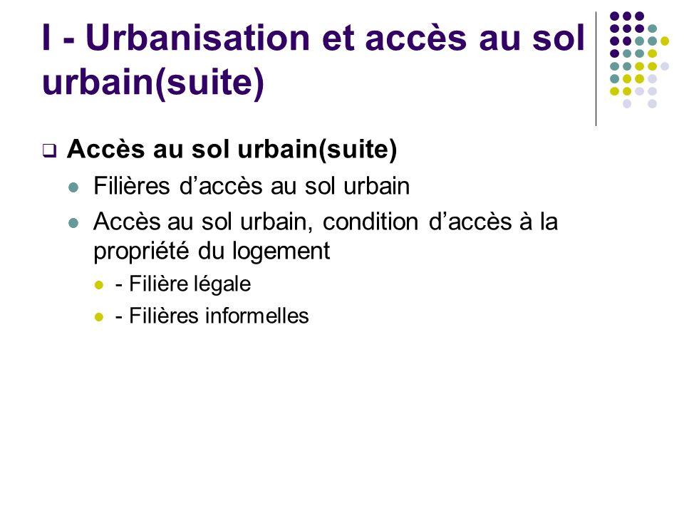 I - Urbanisation et accès au sol urbain(suite) Accès au sol urbain(suite) Filières daccès au sol urbain Accès au sol urbain, condition daccès à la propriété du logement - Filière légale - Filières informelles