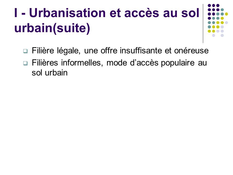 I - Urbanisation et accès au sol urbain(suite) Filière légale, une offre insuffisante et onéreuse Filières informelles, mode daccès populaire au sol urbain