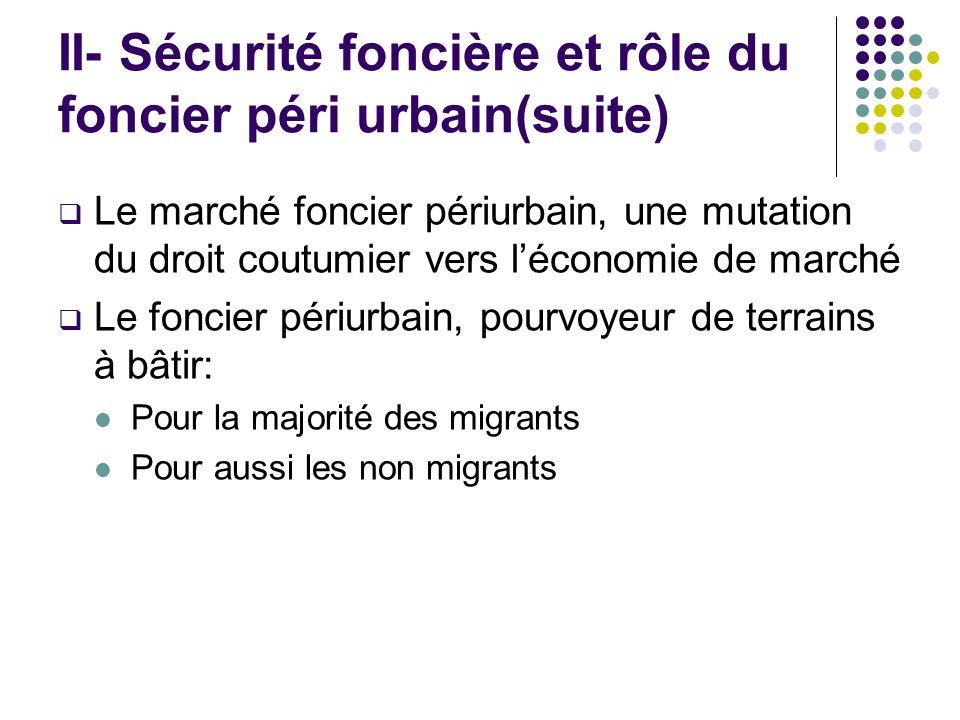 II- Sécurité foncière et rôle du foncier péri urbain(suite) Le marché foncier périurbain, une mutation du droit coutumier vers léconomie de marché Le foncier périurbain, pourvoyeur de terrains à bâtir: Pour la majorité des migrants Pour aussi les non migrants