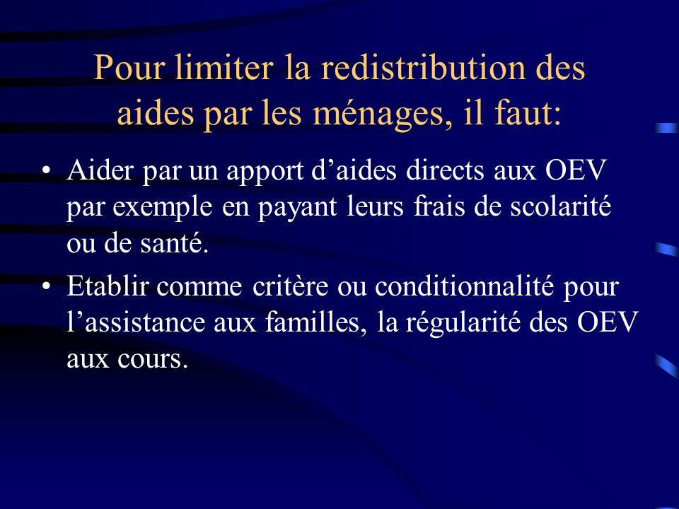 Pour limiter la redistribution des aides par les ménages, il faut: Aider par un apport daides directs aux OEV par exemple en payant leurs frais de scolarité ou de santé.