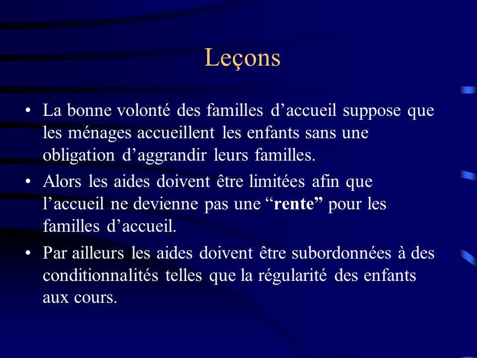 Leçons La bonne volonté des familles daccueil suppose que les ménages accueillent les enfants sans une obligation daggrandir leurs familles.