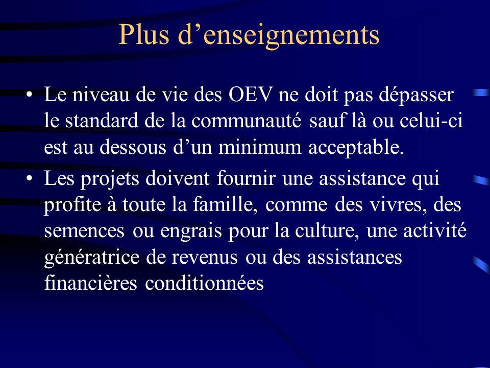 Plus denseignements Le niveau de vie des OEV ne doit pas dépasser le standard de la communauté sauf là ou celui-ci est au dessous dun minimum acceptable.