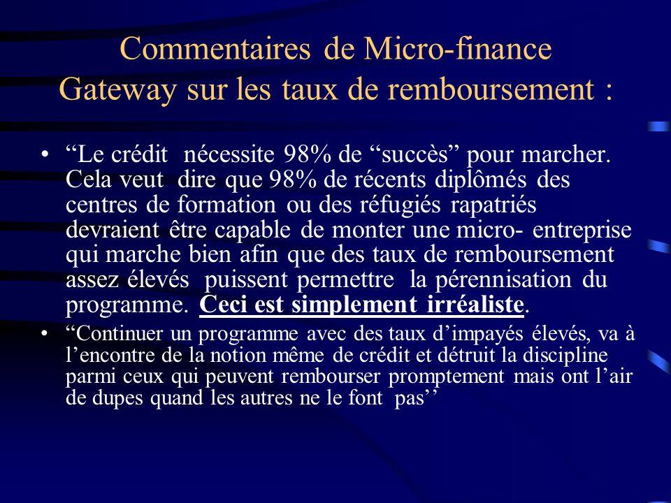 Commentaires de Micro-finance Gateway sur les taux de remboursement : Le crédit nécessite 98% de succès pour marcher. Cela veut dire que 98% de récent