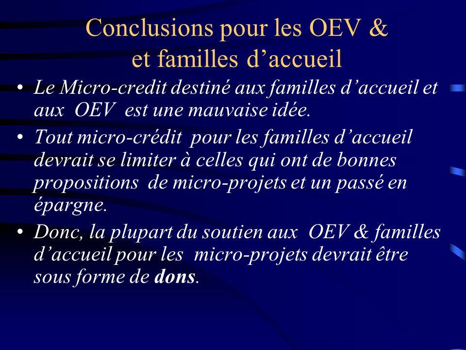Conclusions pour les OEV & et familles daccueil Le Micro-credit destiné aux familles daccueil et aux OEV est une mauvaise idée. Tout micro-crédit pour