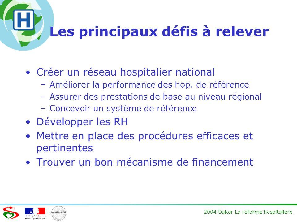 2004 Dakar La réforme hospitalière Les principaux défis à relever Créer un réseau hospitalier national –Améliorer la performance des hop. de référence