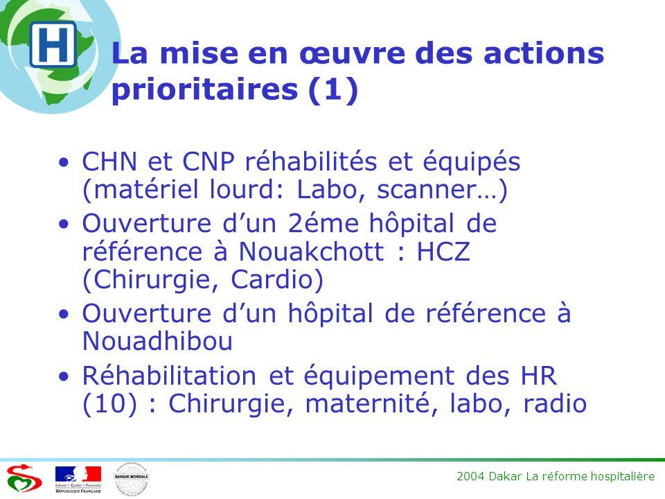 2004 Dakar La réforme hospitalière La mise en œuvre des actions prioritaires (1) CHN et CNP réhabilités et équipés (matériel lourd: Labo, scanner…) Ou