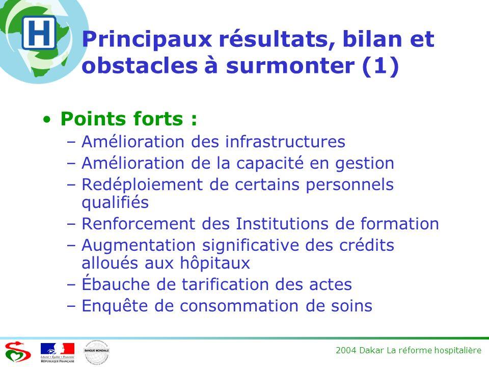 2004 Dakar La réforme hospitalière Principaux résultats, bilan et obstacles à surmonter (1) Points forts : –Amélioration des infrastructures –Améliora