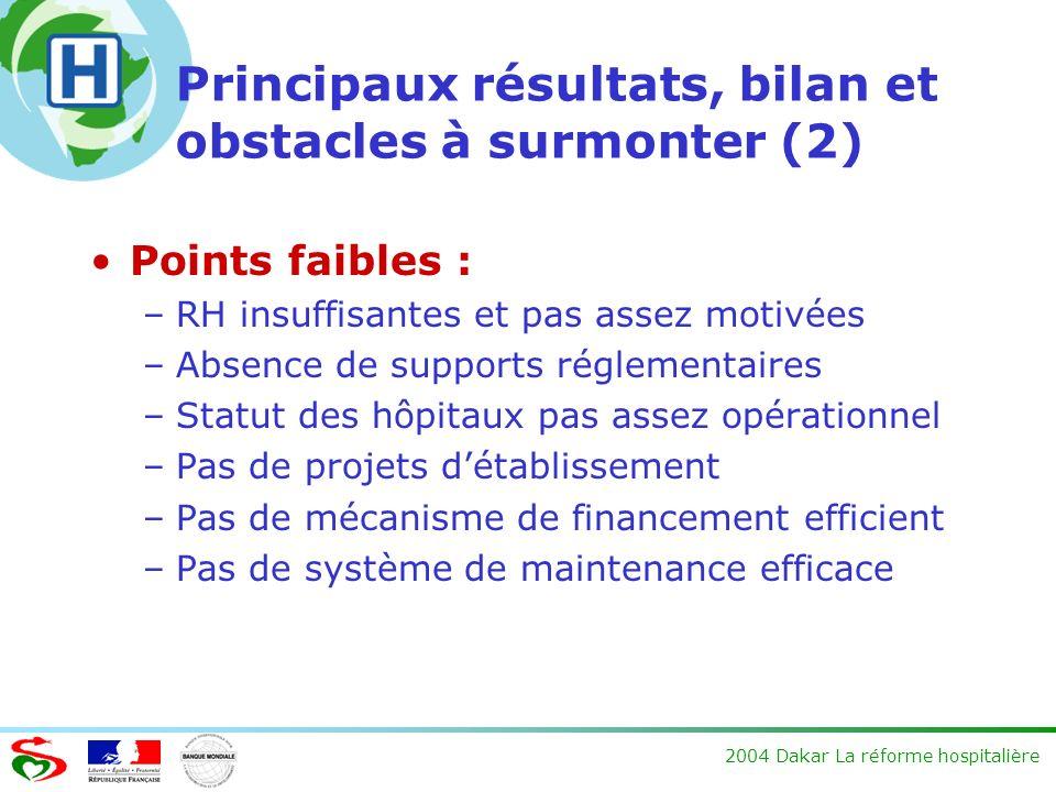 2004 Dakar La réforme hospitalière Principaux résultats, bilan et obstacles à surmonter (2) Points faibles : –RH insuffisantes et pas assez motivées –