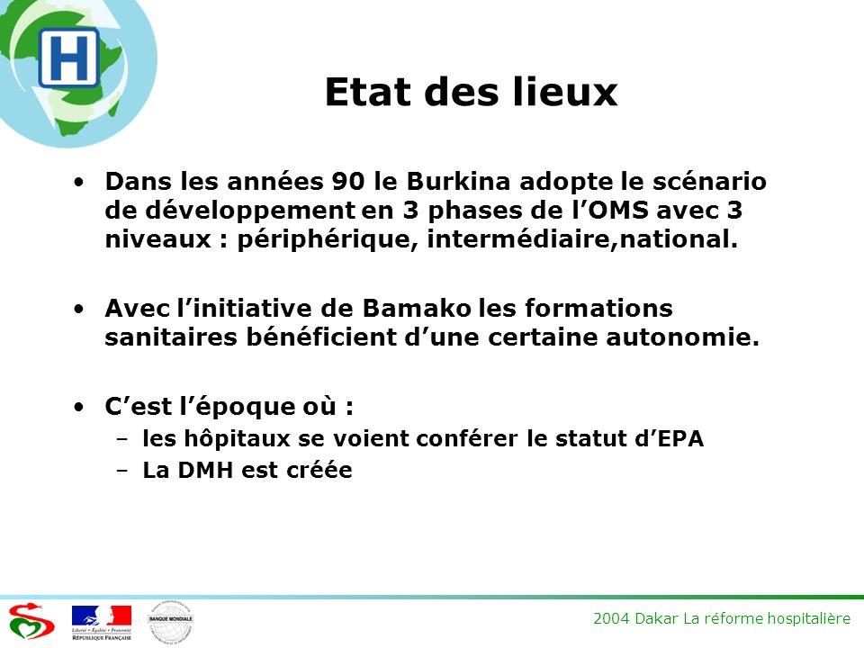 2004 Dakar La réforme hospitalière Etat des lieux Dans les années 90 le Burkina adopte le scénario de développement en 3 phases de lOMS avec 3 niveaux