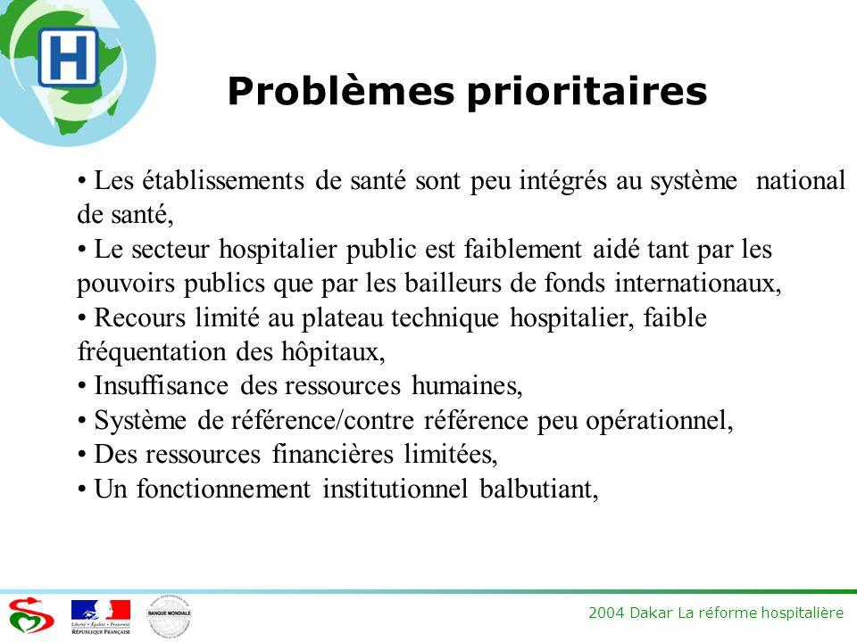 2004 Dakar La réforme hospitalière Problèmes prioritaires Les établissements de santé sont peu intégrés au système national de santé, Le secteur hospi