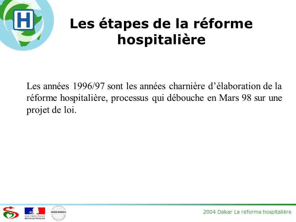 2004 Dakar La réforme hospitalière Les étapes de la réforme hospitalière Les années 1996/97 sont les années charnière délaboration de la réforme hospi
