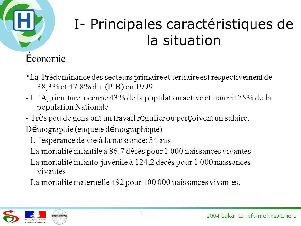 2004 Dakar La réforme hospitalière 2 I- Principales caractéristiques de la situation É conomie · La Prédominance des secteurs primaire et tertiaire est respectivement de 38,3% et 47,8% du (PIB) en 1999.