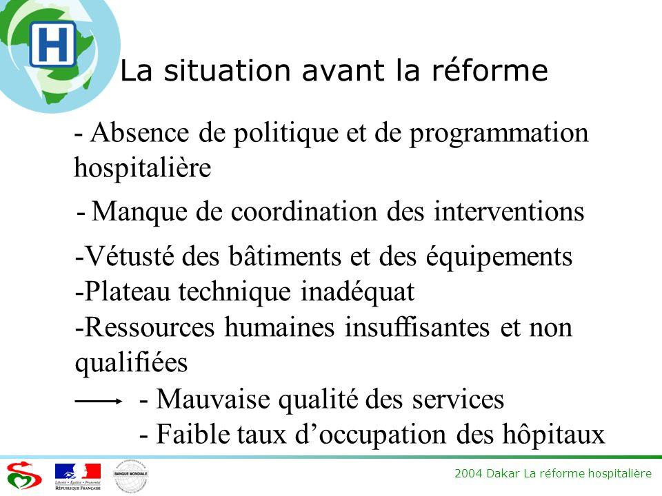 2004 Dakar La réforme hospitalière La situation avant la réforme - Absence de politique et de programmation hospitalière - Manque de coordination des
