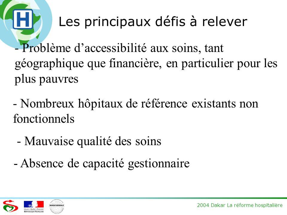 2004 Dakar La réforme hospitalière Les principaux défis à relever - Nombreux hôpitaux de référence existants non fonctionnels - Problème daccessibilit