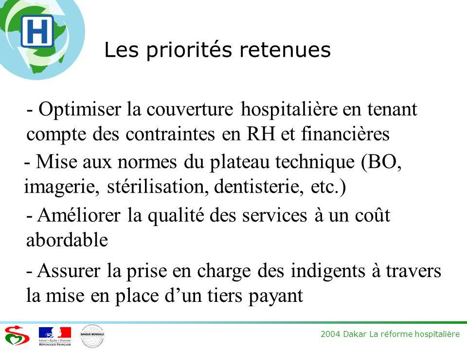 2004 Dakar La réforme hospitalière Les priorités retenues - Optimiser la couverture hospitalière en tenant compte des contraintes en RH et financières