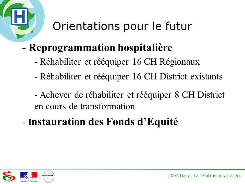 2004 Dakar La réforme hospitalière Orientations pour le futur - Reprogrammation hospitalière - Réhabiliter et rééquiper 16 CH Régionaux - Réhabiliter