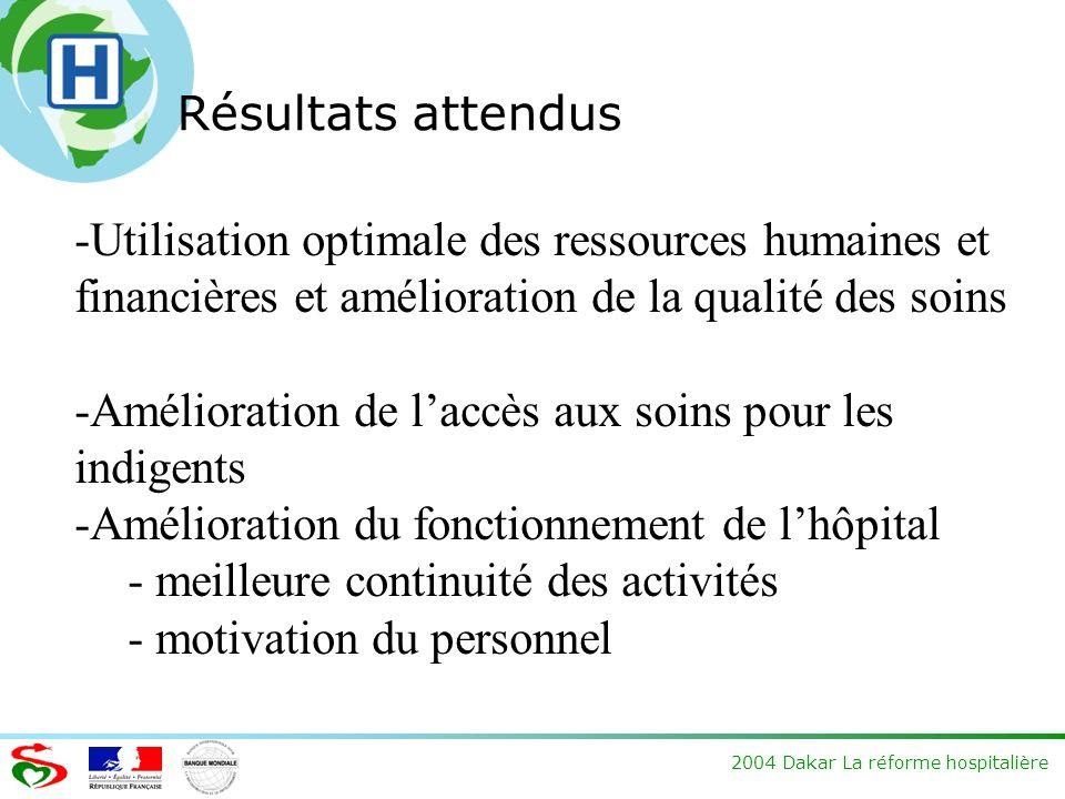 2004 Dakar La réforme hospitalière Résultats attendus -Utilisation optimale des ressources humaines et financières et amélioration de la qualité des s