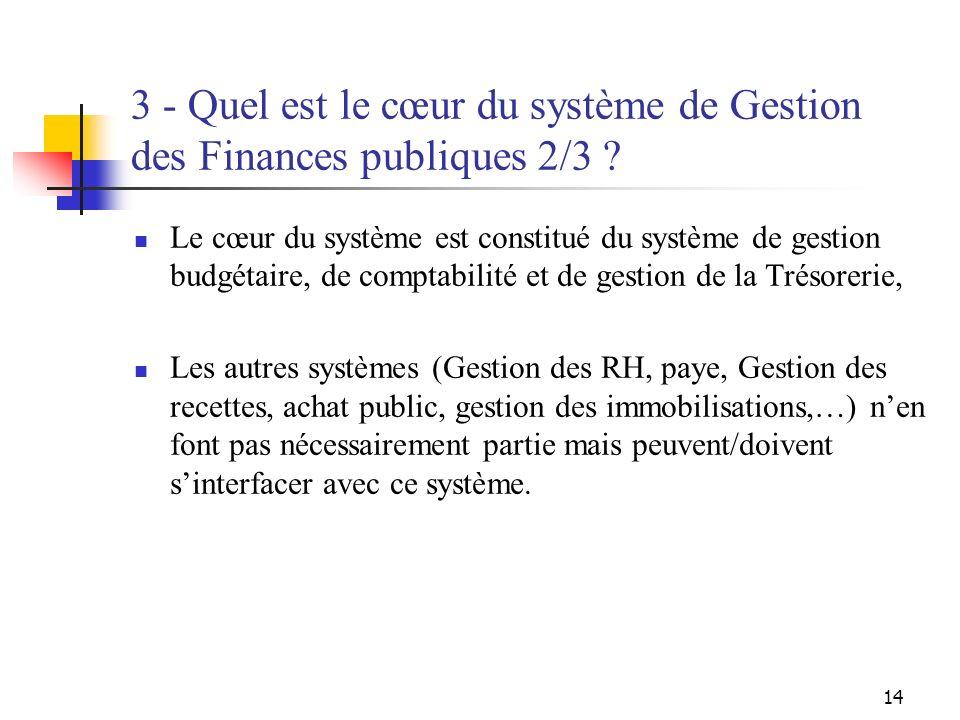 14 3 - Quel est le cœur du système de Gestion des Finances publiques 2/3 ? Le cœur du système est constitué du système de gestion budgétaire, de compt