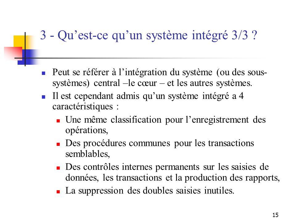 15 3 - Quest-ce quun système intégré 3/3 ? Peut se référer à lintégration du système (ou des sous- systèmes) central –le cœur – et les autres systèmes