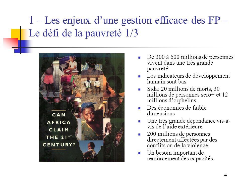 4 1 – Les enjeux dune gestion efficace des FP – Le défi de la pauvreté 1/3 De 300 à 600 millions de personnes vivent dans une très grande pauvreté Les
