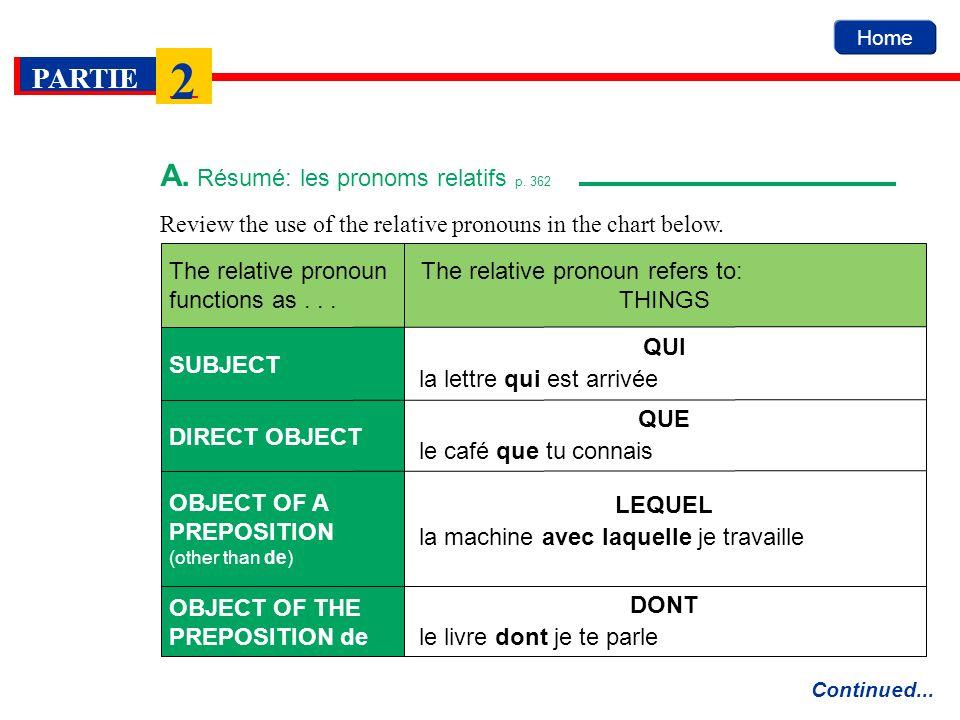 Home PARTIE 2 Review the use of the relative pronouns in the chart below. A. Résumé: les pronoms relatifs p. 362 Continued... INFINITIVE SUBJECT DIREC