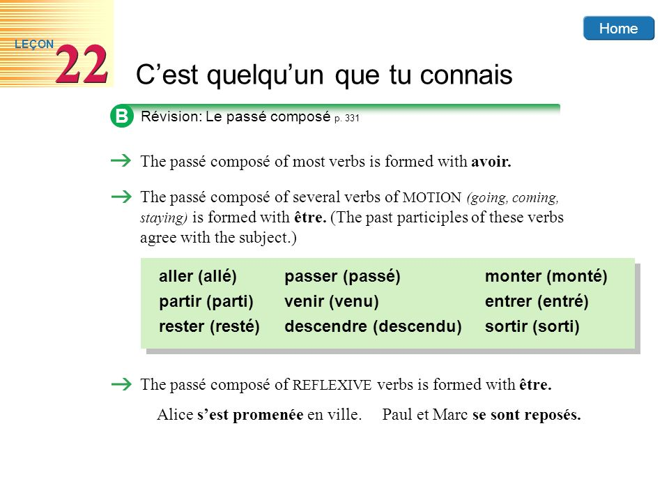 Home Cest quelquun que tu connais 22 LEÇON B Révision: Le passé composé p. 331 The passé composé of most verbs is formed with avoir. The passé composé