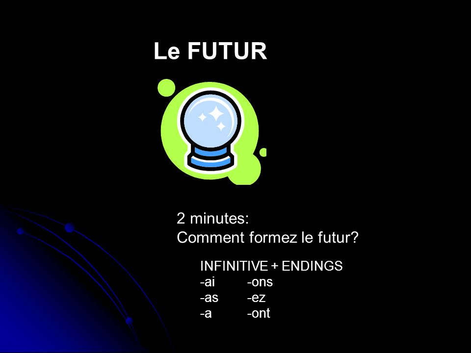 Le FUTUR 2 minutes: Comment formez le futur? INFINITIVE + ENDINGS -ai-ons -as-ez -a-ont