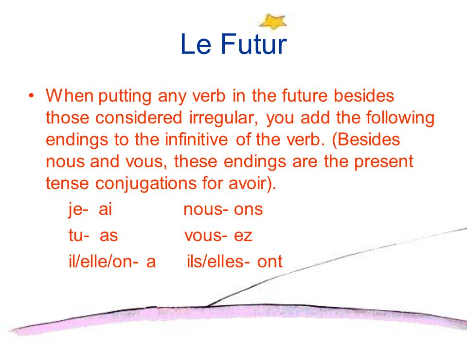 Le Futur When putting any verb in the future besides those considered irregular, you add the following endings to the infinitive of the verb. (Besides