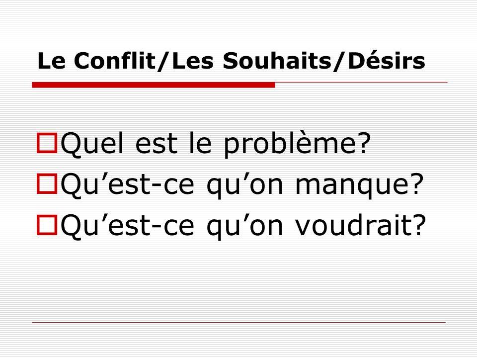 Le Conflit/Les Souhaits/Désirs Quel est le problème? Quest-ce quon manque? Quest-ce quon voudrait?