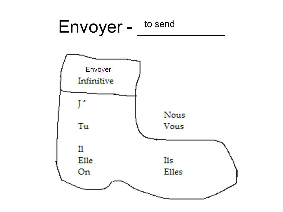 Envoyer - _________ Envoyer to send