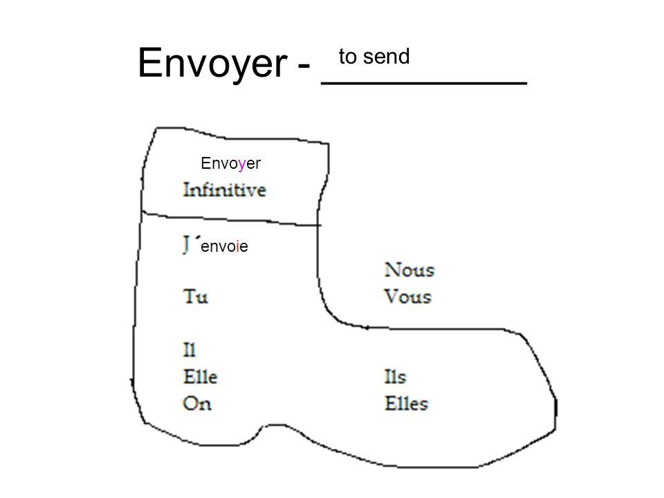 Envoyer - _________ Envoyer to send envoie