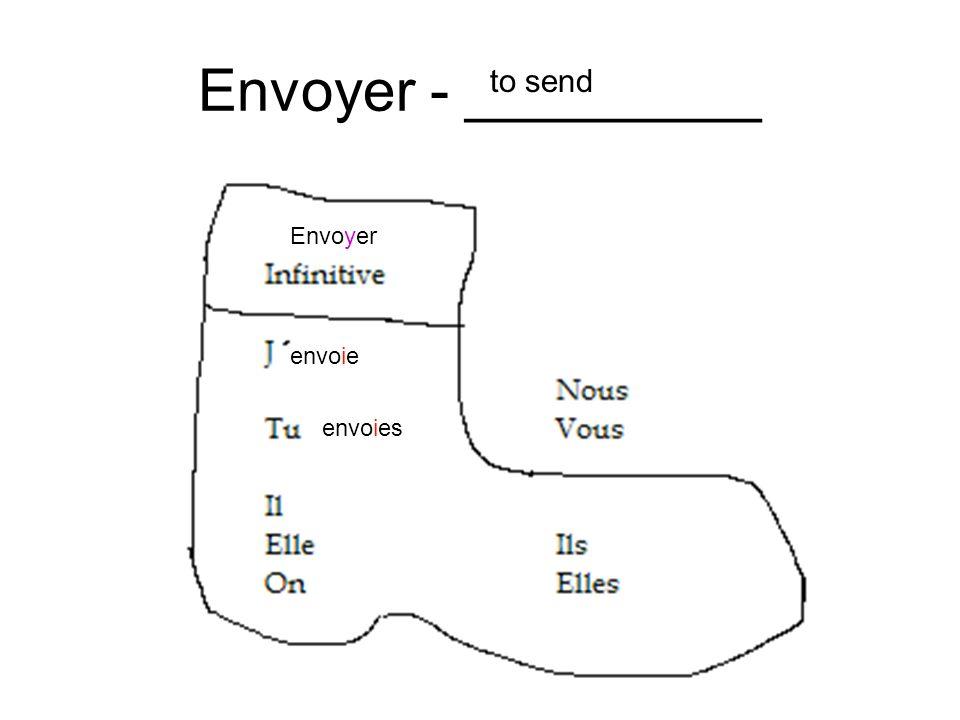 Envoyer - _________ Envoyer to send envoie envoies