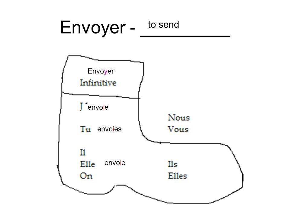 Envoyer - _________ Envoyer to send envoie envoies envoie