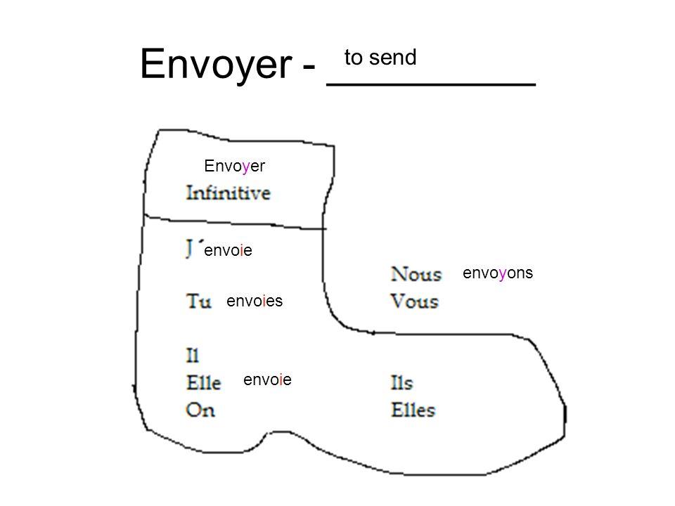 Envoyer - _________ Envoyer to send envoie envoies envoie envoyons