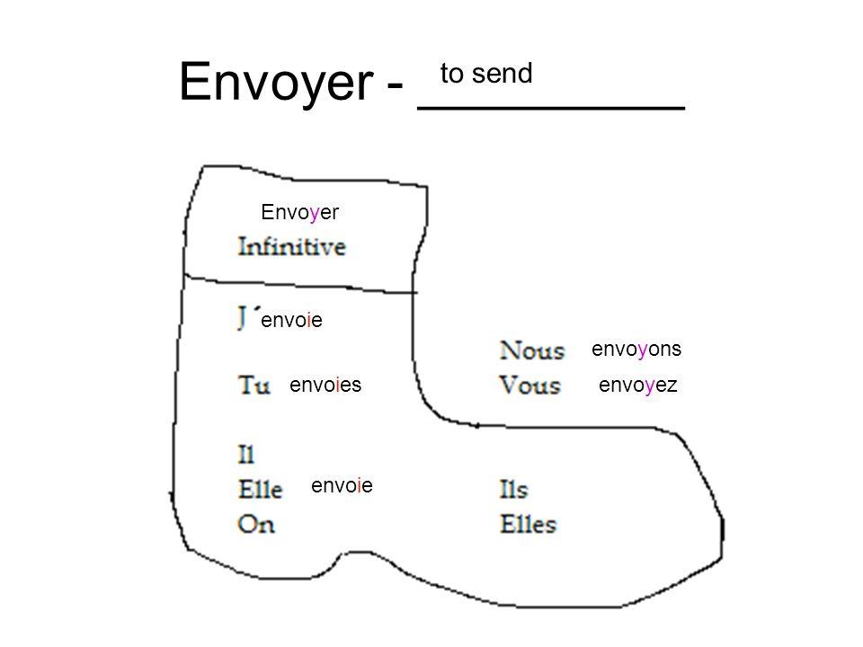 Envoyer - _________ Envoyer to send envoie envoies envoie envoyons envoyez
