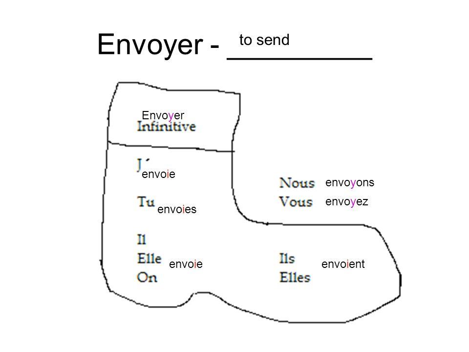 Envoyer - _________ Envoyer to send envoie envoies envoie envoyons envoyez envoient