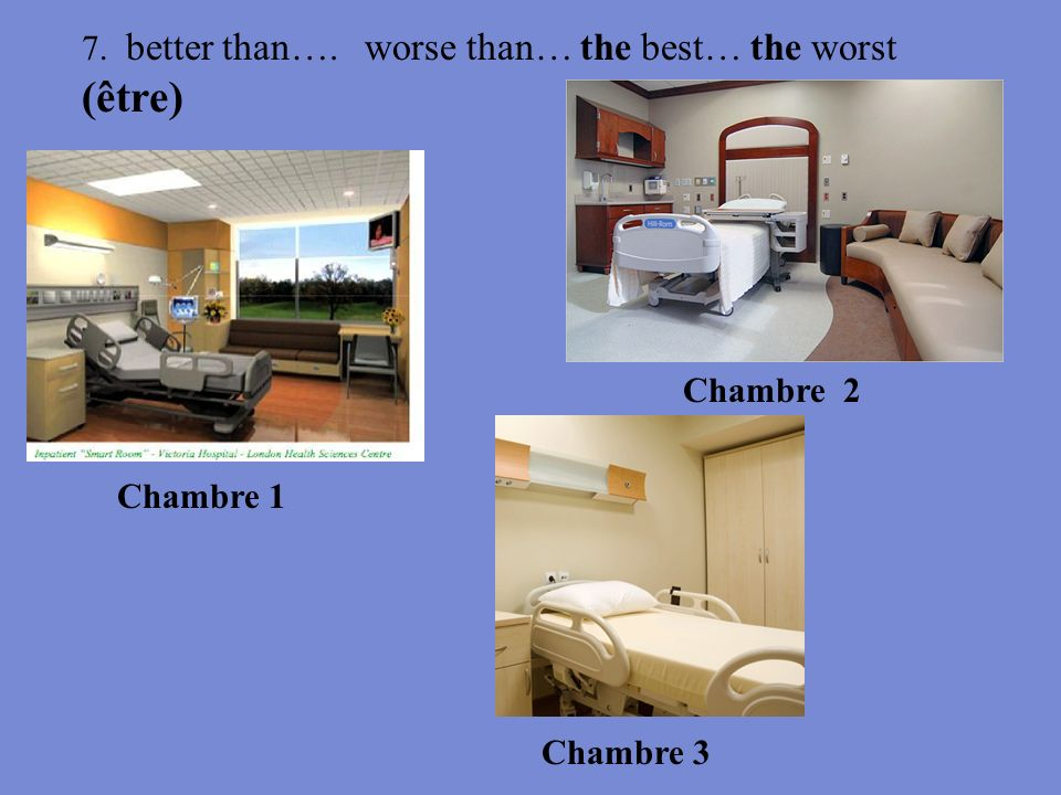 Chambre 1 Chambre 2 Chambre 3 7. better than…. worse than… the best… the worst (être)