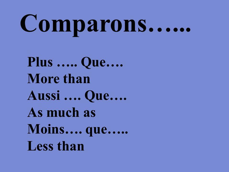 To express the most or the least: Use le, la les + plus + Adjective Elle est la plus belle.