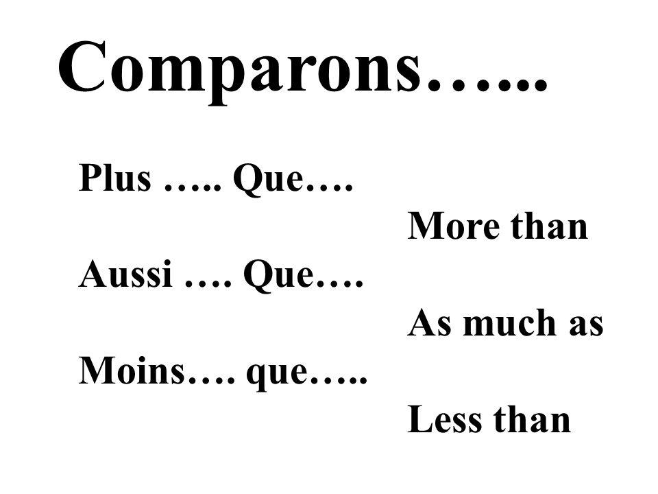 Adjectives Jean est plus grand que Luc.Jean est aussi beau que Luc.