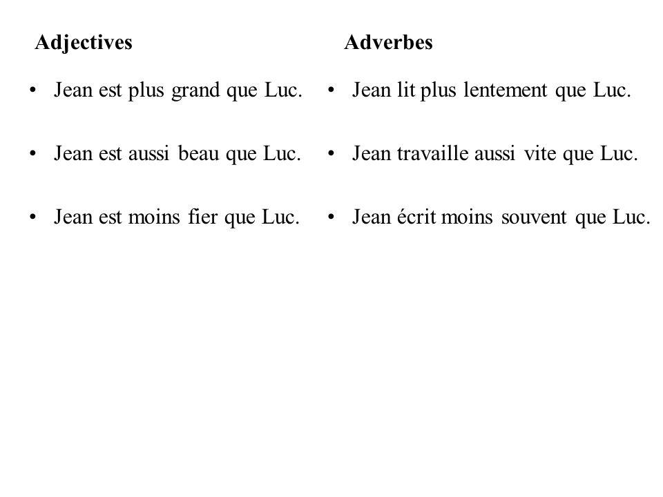 Adjectives Jean est plus grand que Luc.Jean est moins fier que Luc.