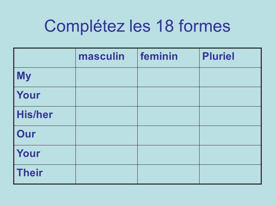 Complétez les 18 formes masculinfemininPluriel Mymonmames Yourtontates His/hersonsases Ournotre nos Yourvotre vos Theirleur leurs