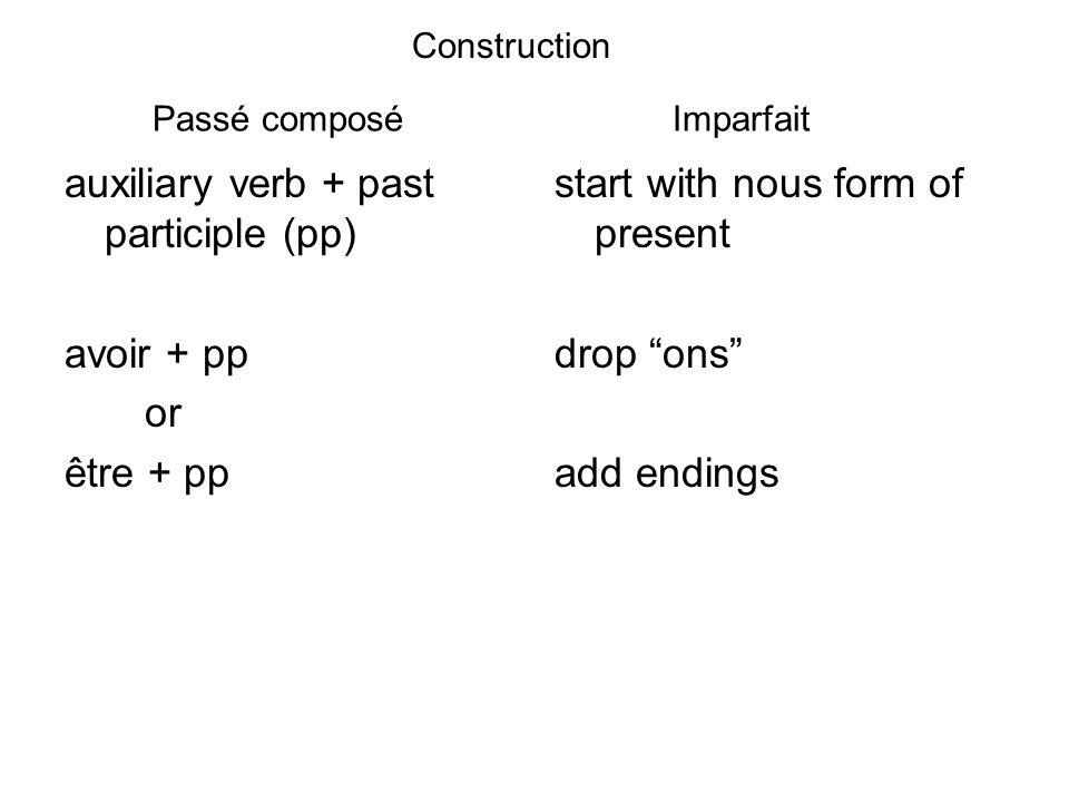 Passé composé Imparfait auxiliary verb + past participle (pp) avoir + pp or être + pp start with nous form of present drop ons add endings Constructio