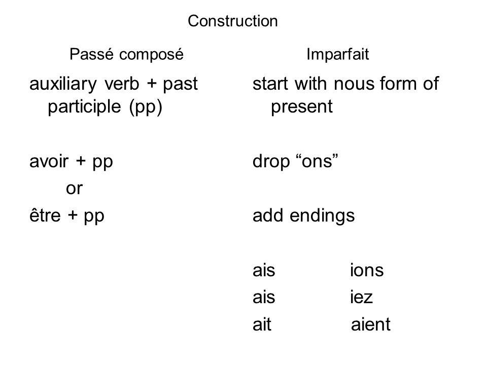 Passé composé Imparfait auxiliary verb + past participle (pp) avoir + pp or être + pp start with nous form of present drop ons add endings aisions ais