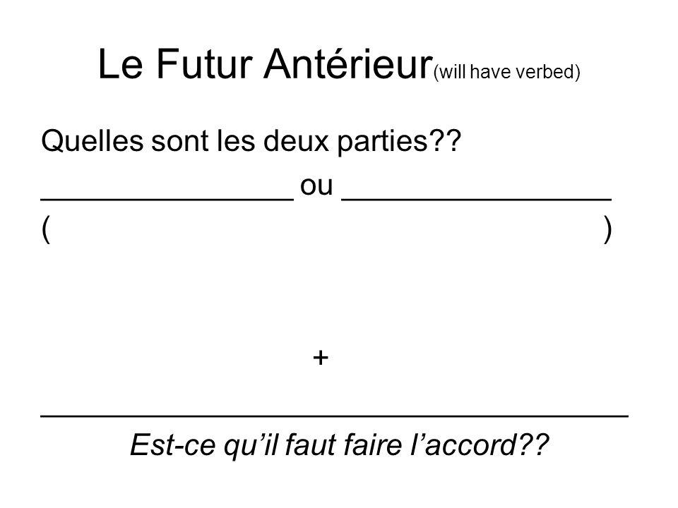 Le Futur Antérieur (will have verbed) Quelles sont les deux parties?.