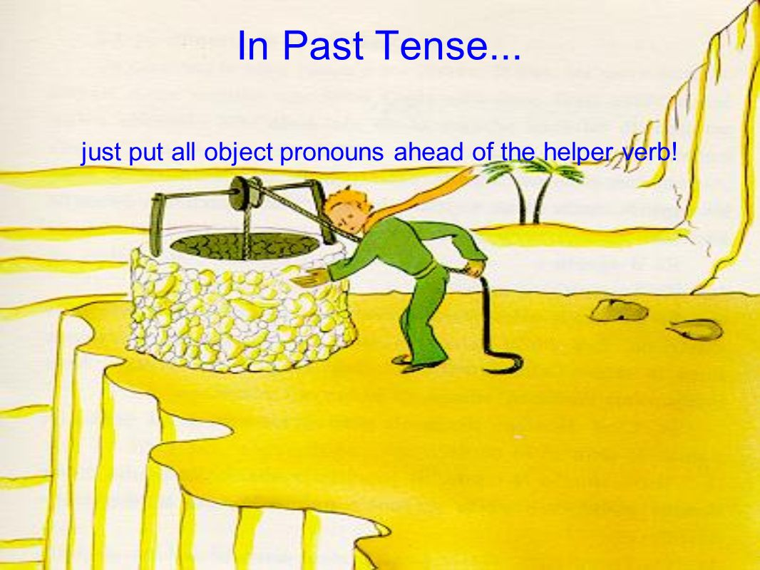 In Past Tense... just put all object pronouns ahead of the helper verb!