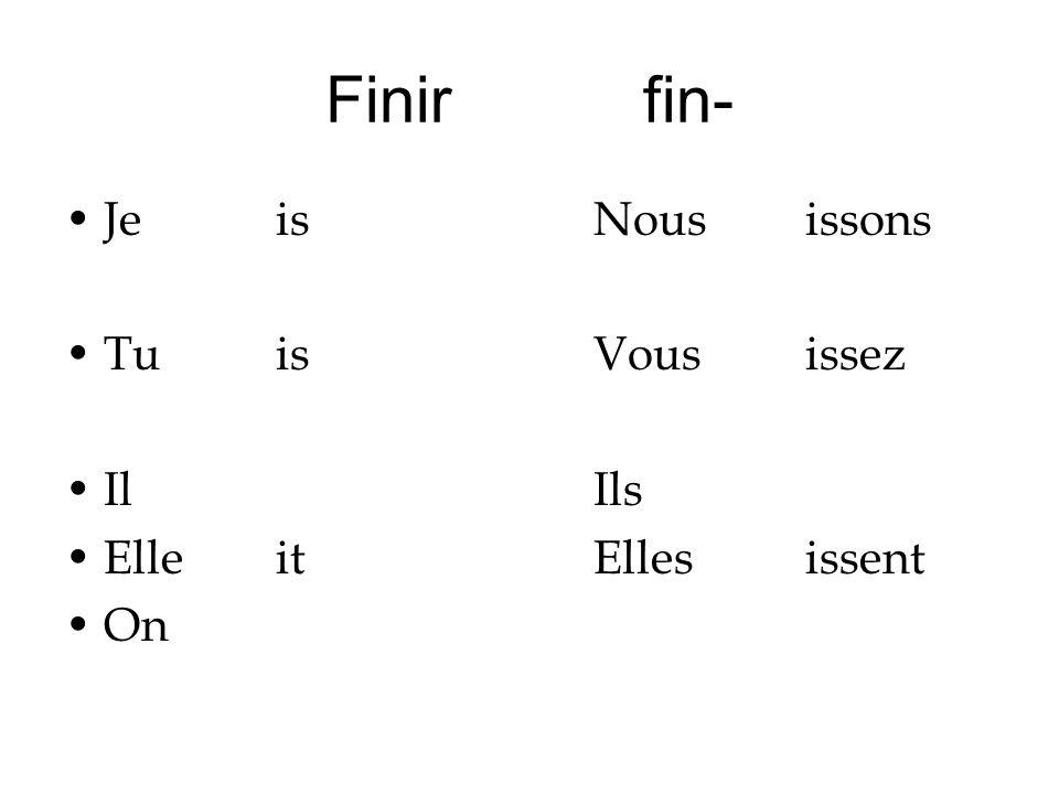 Finirfin- JefinisNousfinissons TufinisVousfinissez IlIls EllefinitEllesfinissent On
